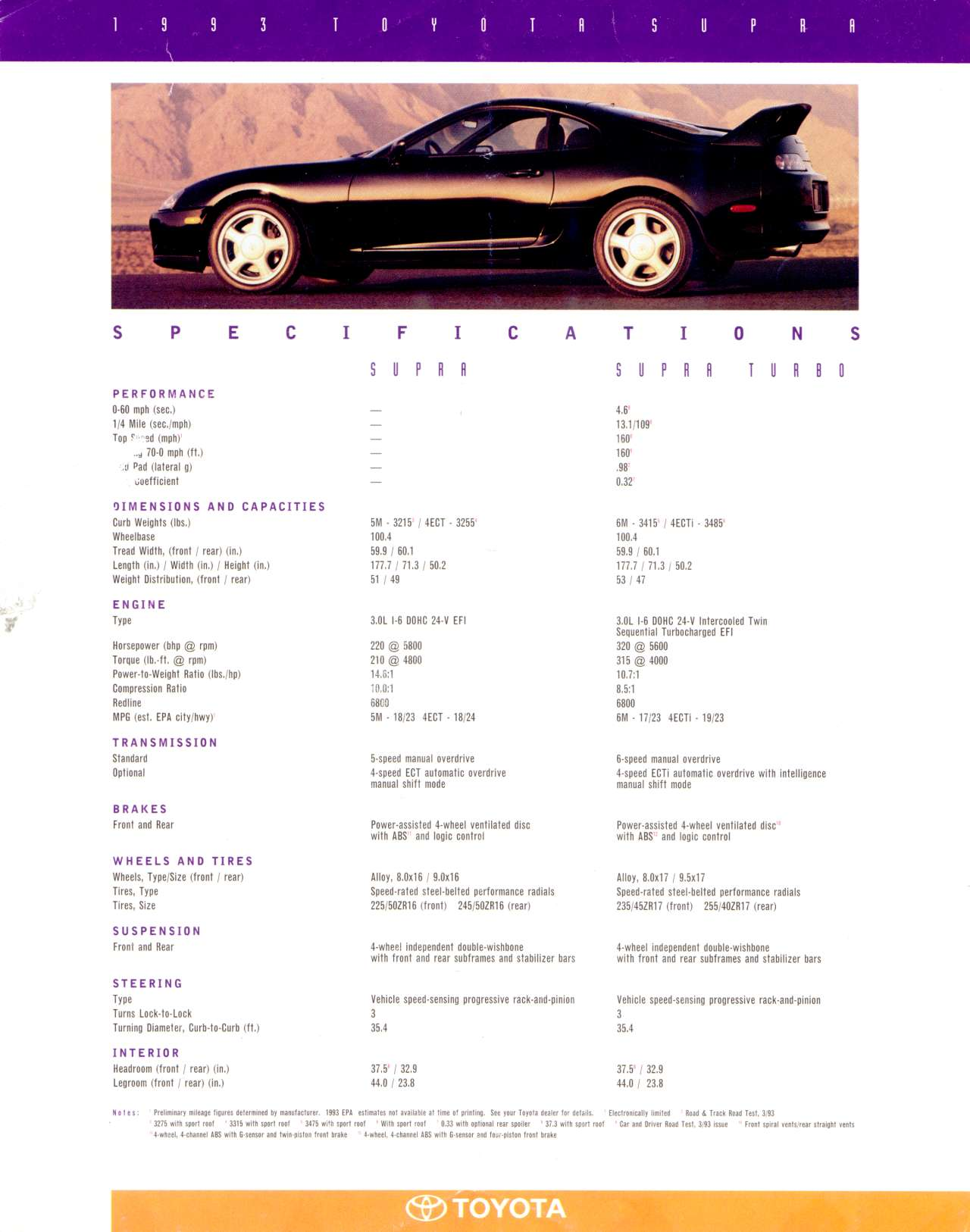 mkiv supra specifications (specs) and brochures – mkiv