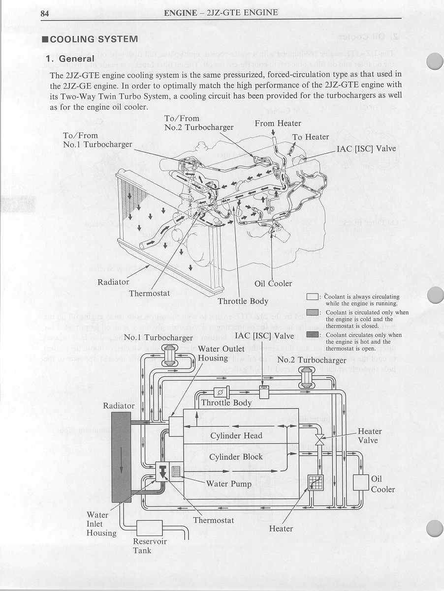 Coolant Flow Diagram  Does Anyone Have One Or A Link To One