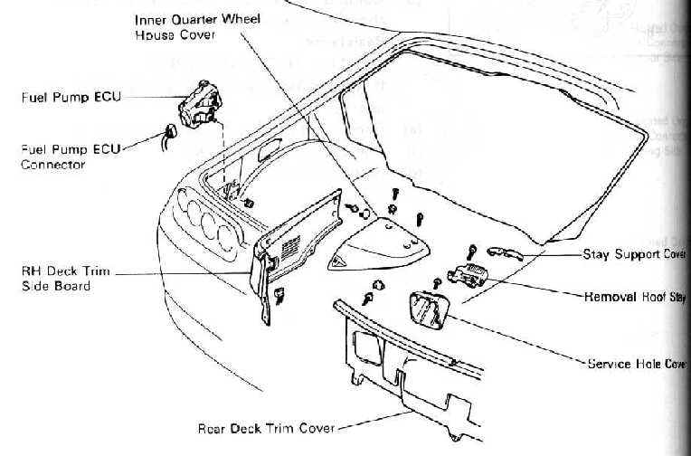 1995 toyota camry fuel pump wiring diagram