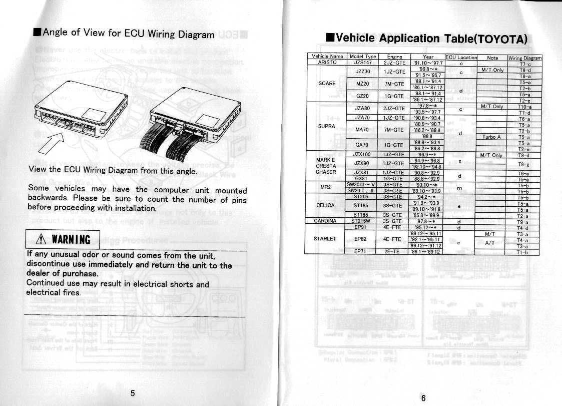 AVCR ELECTRICAL 5 6 avcr wiring diagram efcaviation com jzx100 wiring diagram at highcare.asia