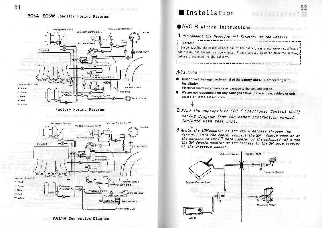 Unique Apexi Avc R Manual Frieze - Electrical and Wiring Diagram ...