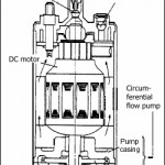 Fuel Pump Upgrade Guide