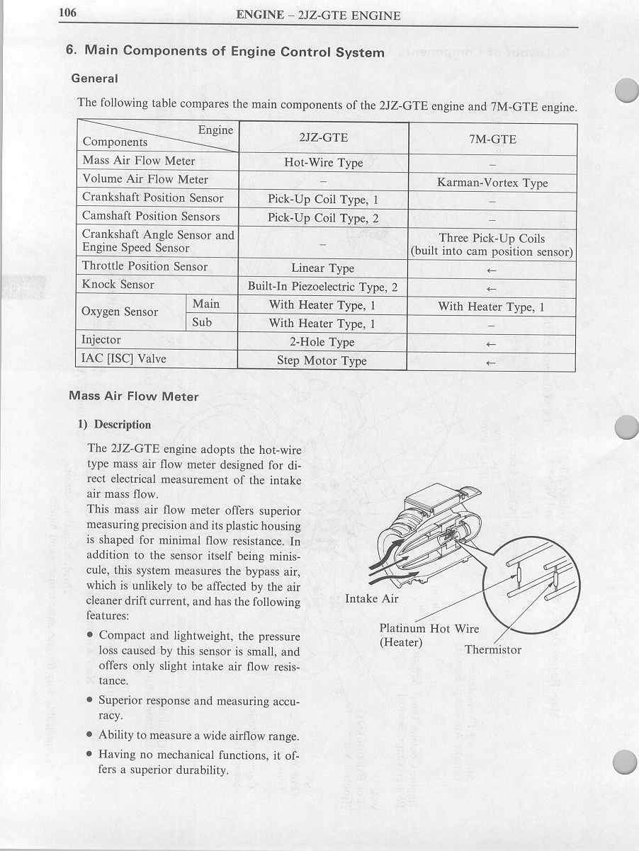 93 98 Supra Twin Turbo Faqs Lexus Is300 Stereo Wiring Diagram Mass Airflow